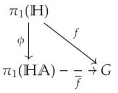 finitegroup2