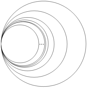 generalized wedge of circles