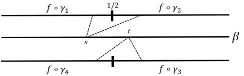 ilim3